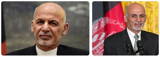 Afghanistan Head of Government