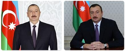 Azerbaijan Head of Government