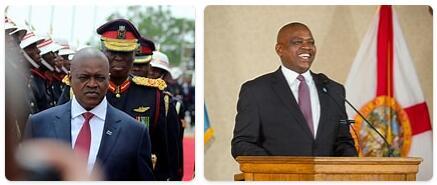Botswana Head of Government