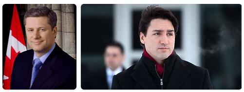 Canada Head of Government