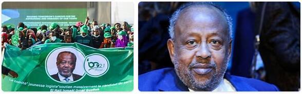 Djibouti Head of Government