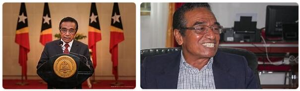 East Timor Head of Government
