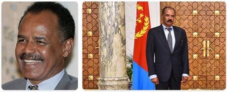 Eritrea Head of Government
