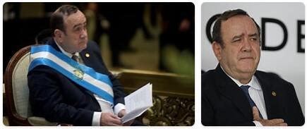 Guatemala Head of Government