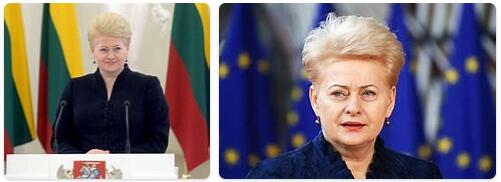 Lithuania Head of Government
