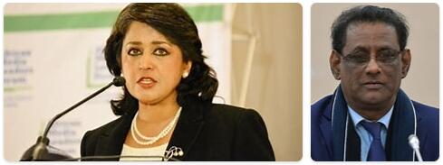 Mauritius Head of Government
