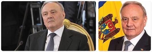 Moldova Head of Government