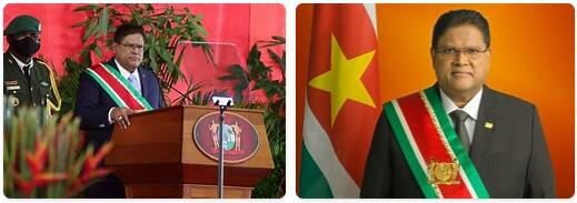 Suriname Head of Government