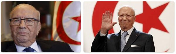 Tunisia Head of Government