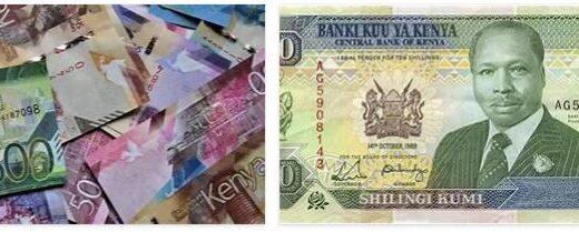 Currency in Kenya
