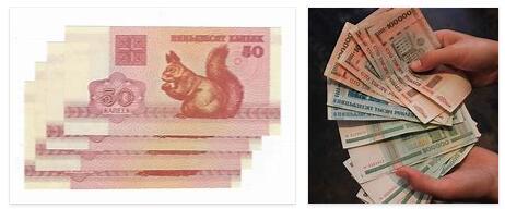 Belarus Economy